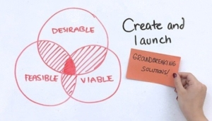 change-management-design-thinking-300x171 Design Thinking - Trick or Treat?