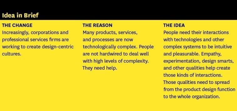 change-management Design Thinking - Trick or Treat?