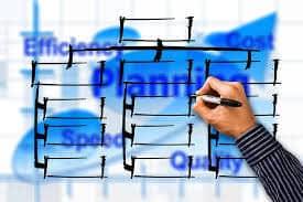Organizational Health: The ultimate competitive advantage